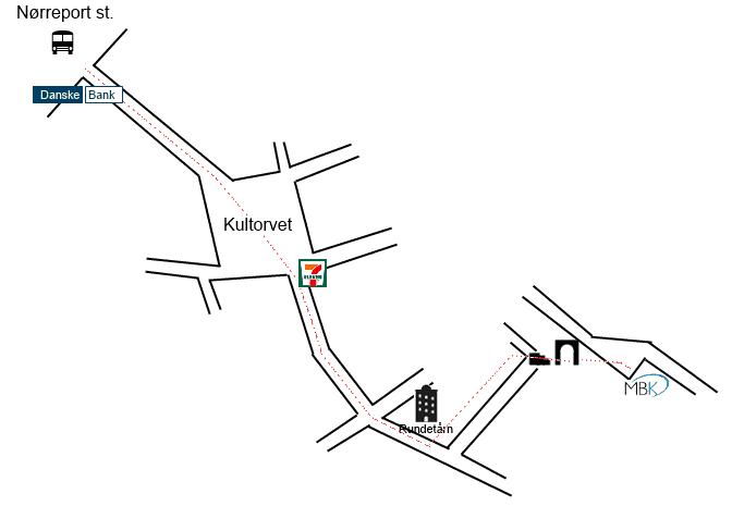 Vejen til MBK fra Nørreport Station